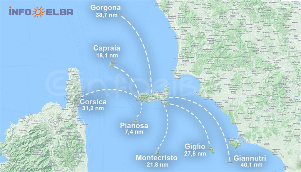 Maps and distances between Elba and the other Tuscan Archipelago islands